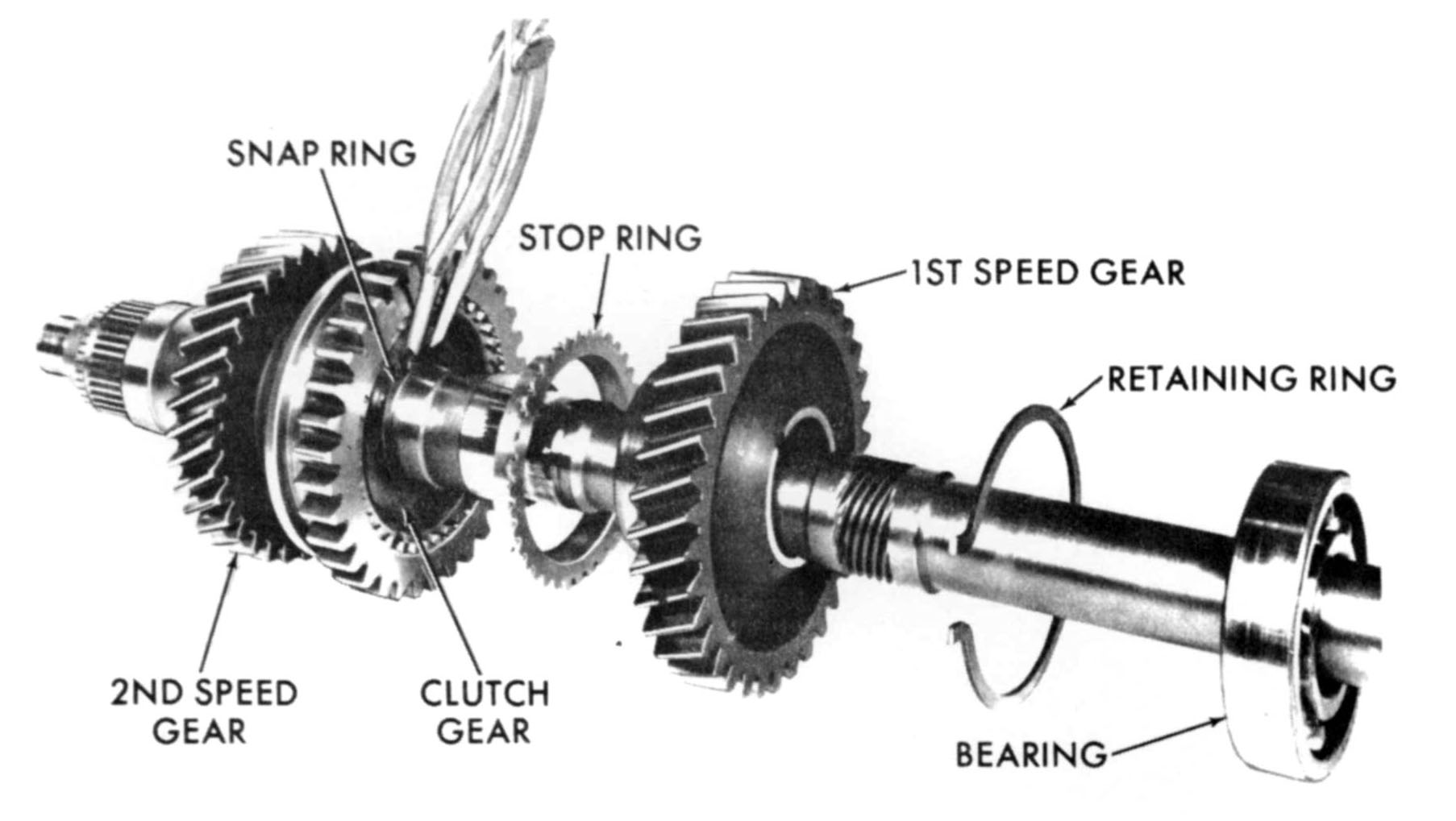 when to shift gears on a manual transmission