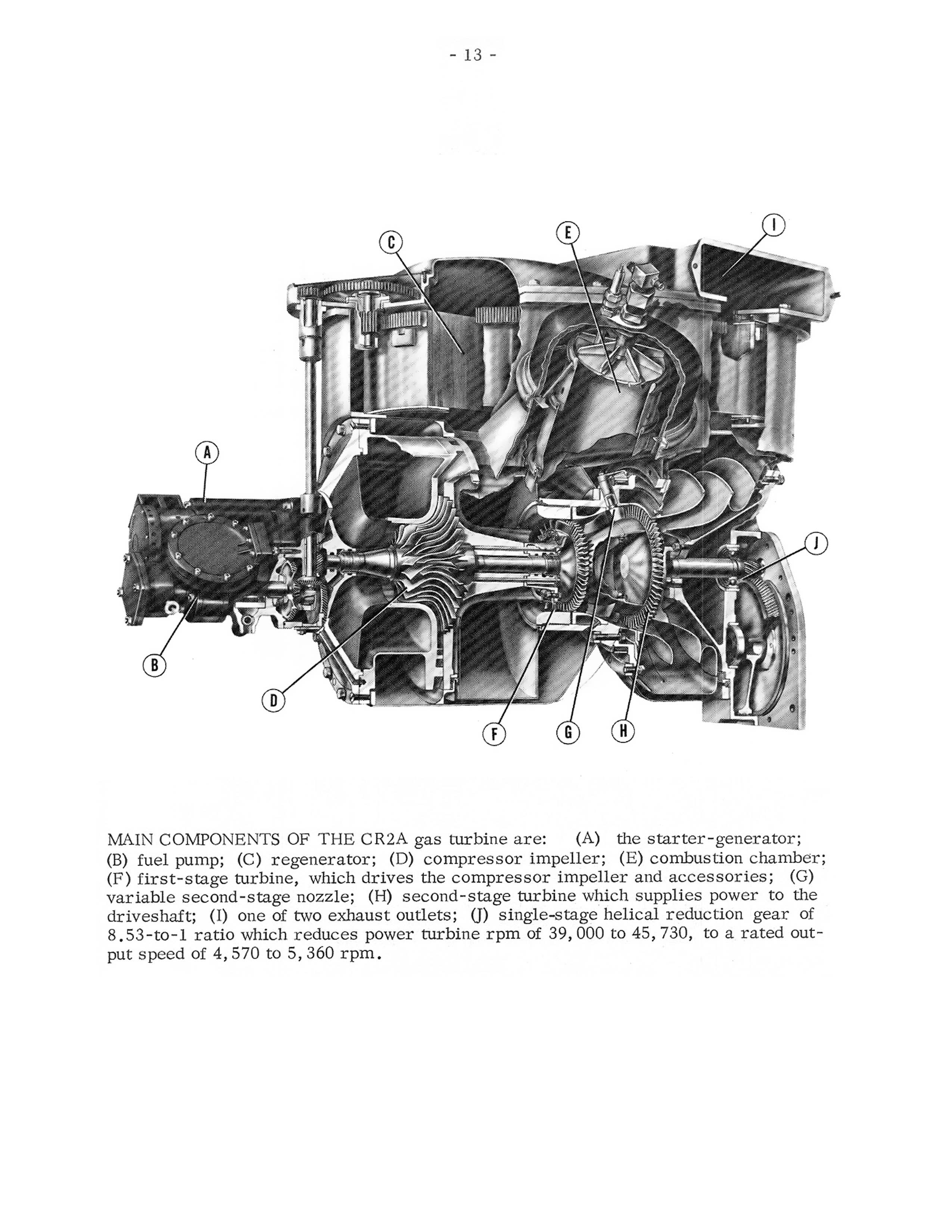 1954 Allstate Scooter Wiring Diagram Diagrams For A Cushman 1956 1963
