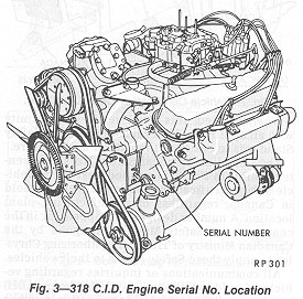 chrysler imperial engine identification rh imperialclub com mopar 340 engine diagram mopar 440 engine diagram