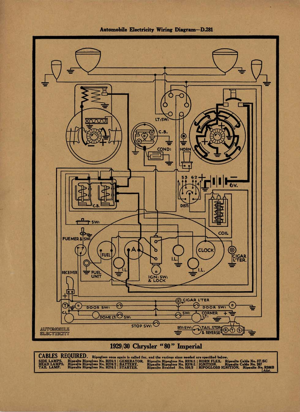 1929-1930 Chrysler Imperial Wiring Diagram