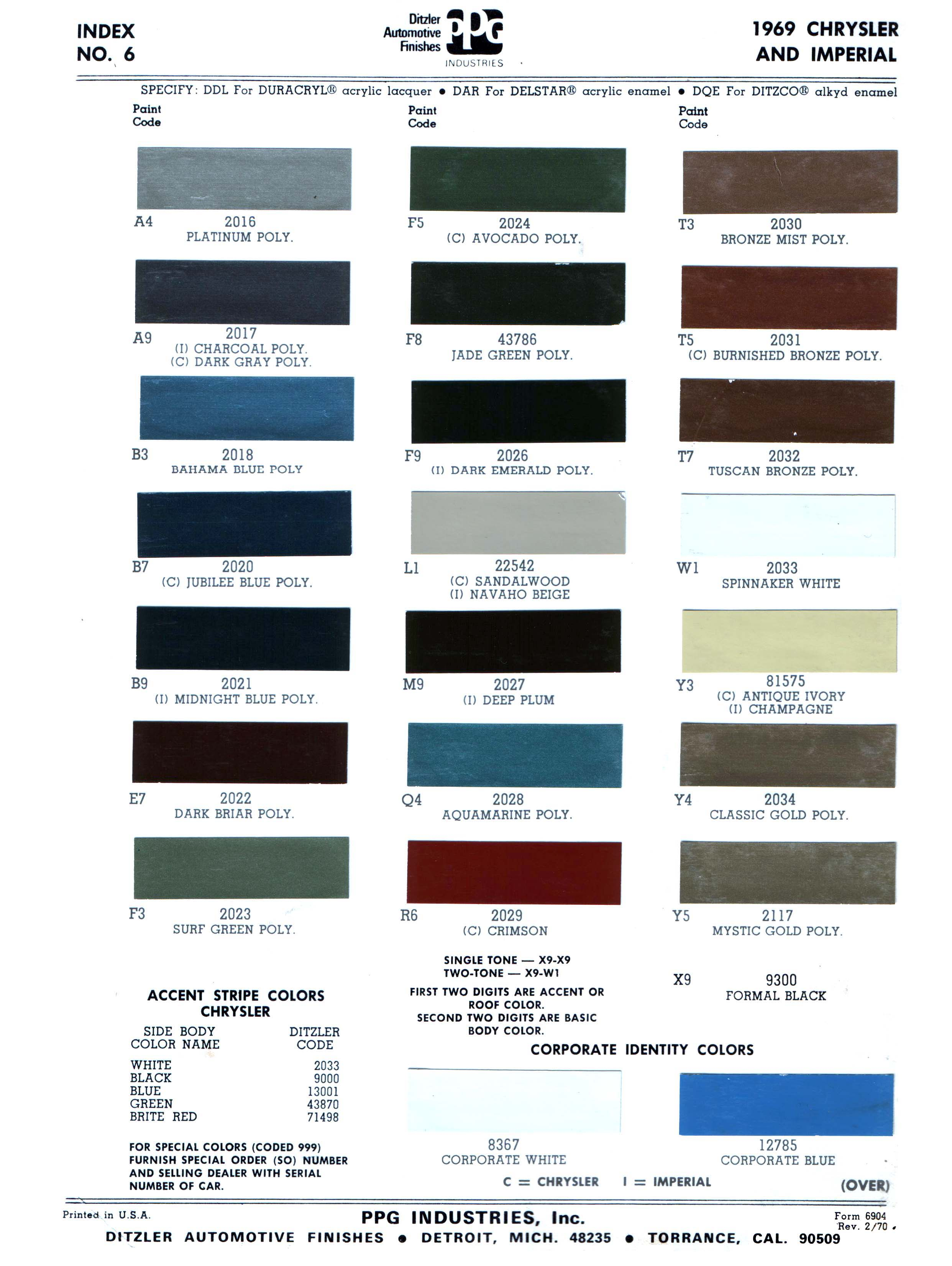 1969 chrysler imperial automotive refinish colors ppg ditzler automotive finishes martin senour paints larger printable version nvjuhfo Images